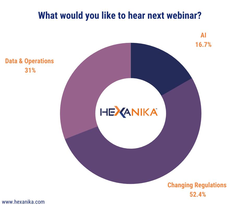webinar poll 2 q
